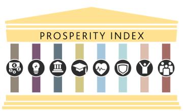 Kazakhstan ranks 55th in 2014 Prosperity Index