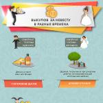 13 выкупов  за невесту в разные времена
