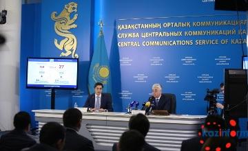 KZT 416 bln invested in S Kazakhstan region, governor