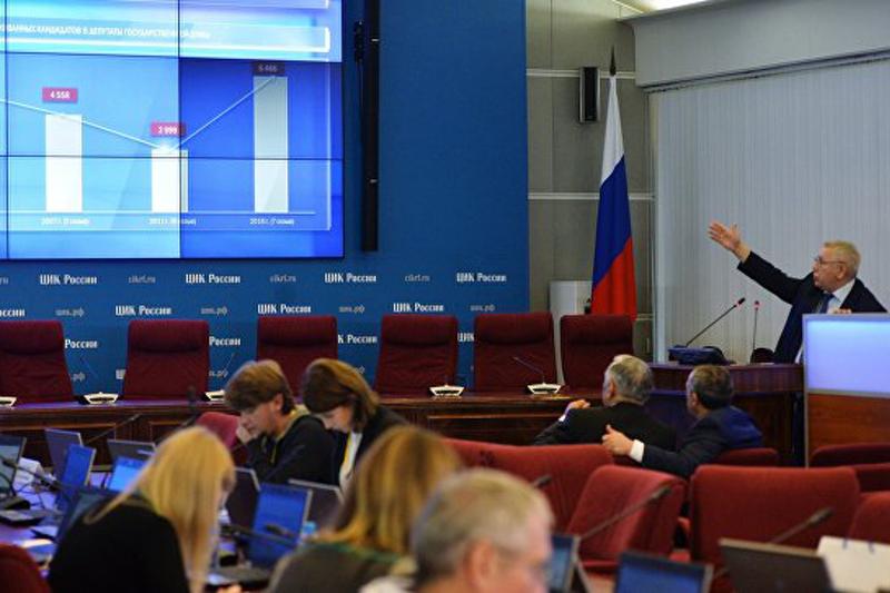 Явка на выборах в Госдуму России превысила 10%