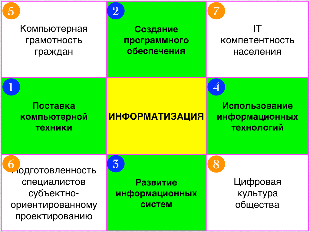 Президент определил цифровое будущее Казахстана - ученый