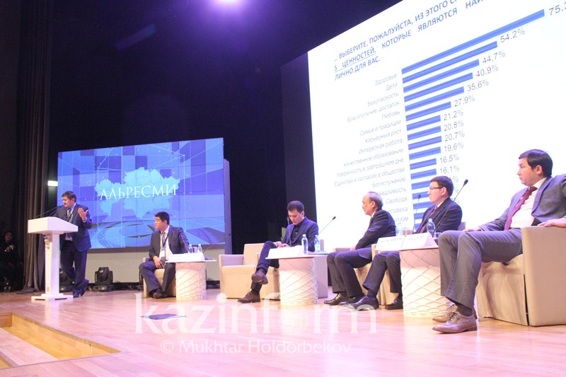 First ever Media Week closes in Astana