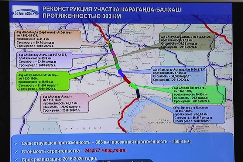 Реконструкция автодороги Караганда - Балхаш начнётся в 2018 году