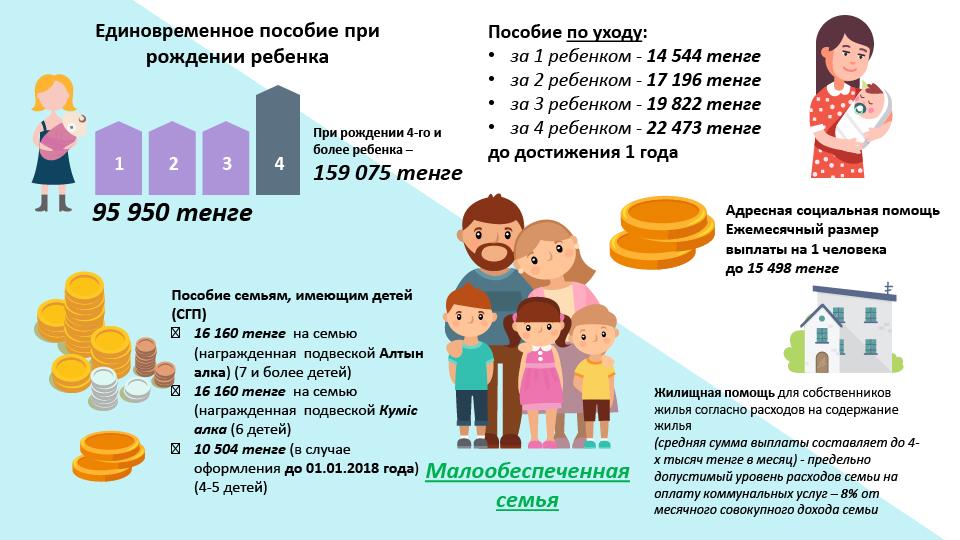 03_Пособия-для-малообеспеченных-семей