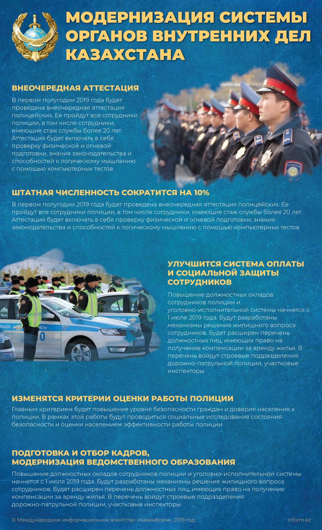 Reforma-MVD-rus1